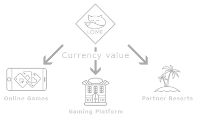 Currency_value_image